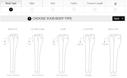 Trouser_body_type