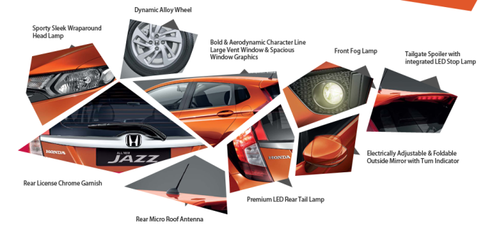 Honda Jazz Exterior features
