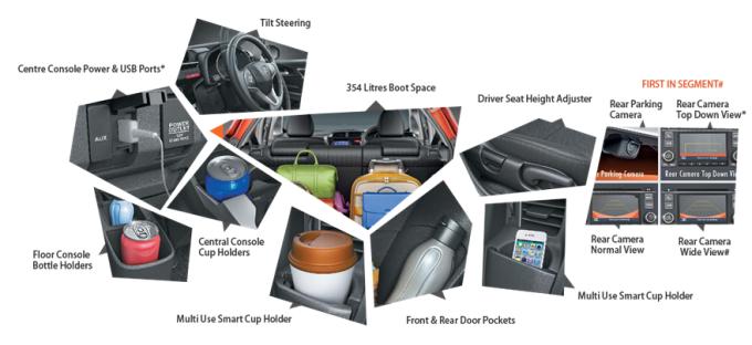 Honda Jazz Utility features