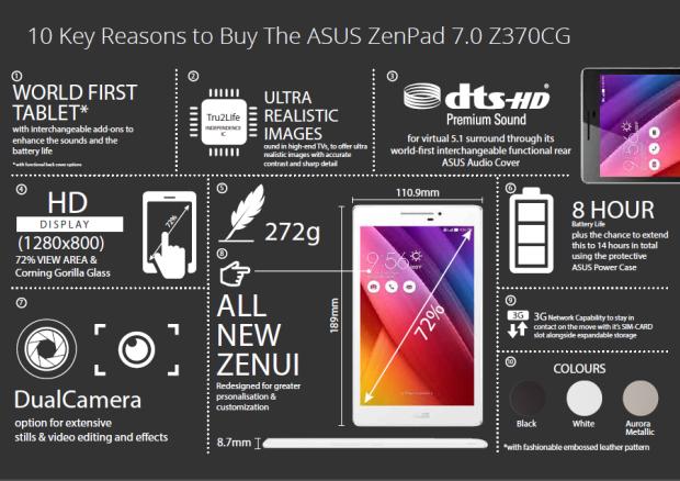 Asus ZENPAD 7.0 Z370CG Specification