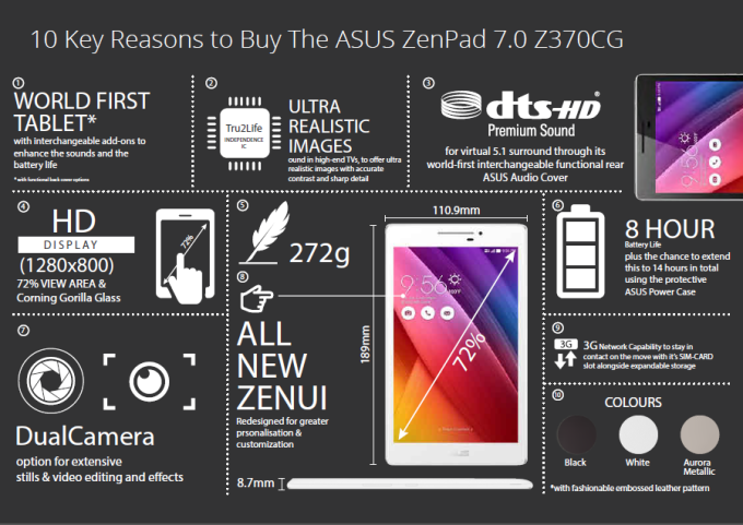 Asus ZENPAD 7.0 Z370CG Specification
